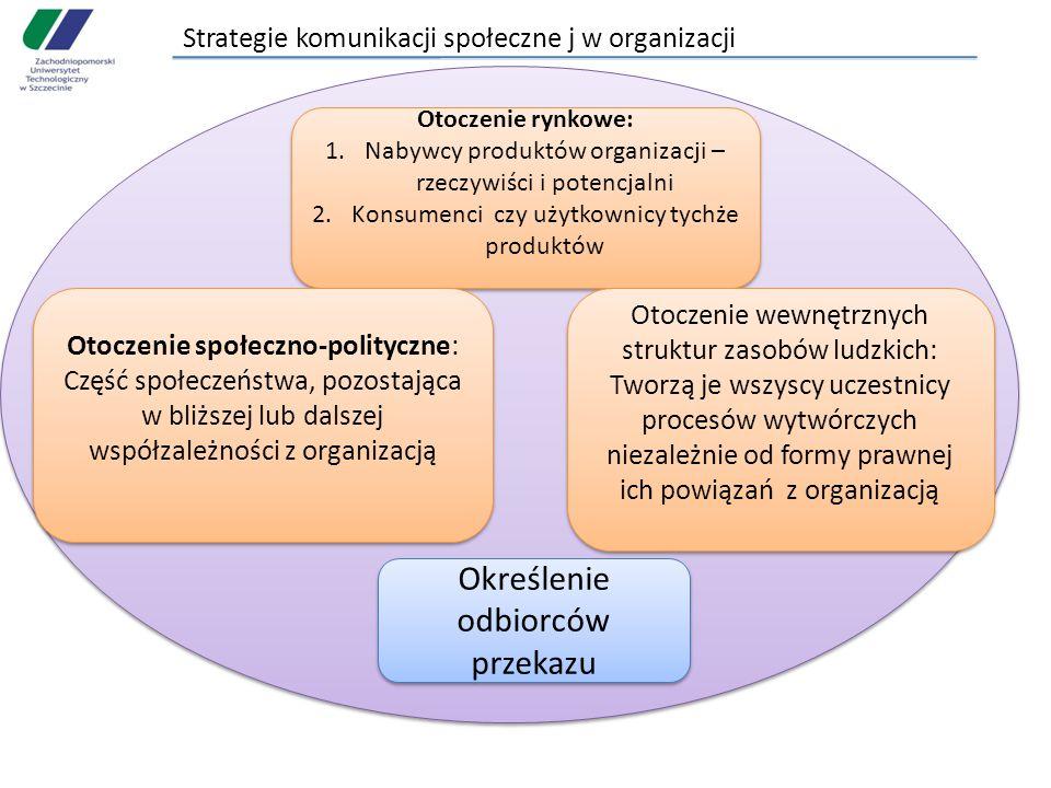 Strategie komunikacji społeczne j w organizacji Określenie odbiorców przekazu Otoczenie rynkowe: 1.Nabywcy produktów organizacji – rzeczywiści i potencjalni 2.Konsumenci czy użytkownicy tychże produktów Otoczenie rynkowe: 1.Nabywcy produktów organizacji – rzeczywiści i potencjalni 2.Konsumenci czy użytkownicy tychże produktów Otoczenie społeczno-polityczne: Część społeczeństwa, pozostająca w bliższej lub dalszej współzależności z organizacją Otoczenie społeczno-polityczne: Część społeczeństwa, pozostająca w bliższej lub dalszej współzależności z organizacją Otoczenie wewnętrznych struktur zasobów ludzkich: Tworzą je wszyscy uczestnicy procesów wytwórczych niezależnie od formy prawnej ich powiązań z organizacją Otoczenie wewnętrznych struktur zasobów ludzkich: Tworzą je wszyscy uczestnicy procesów wytwórczych niezależnie od formy prawnej ich powiązań z organizacją