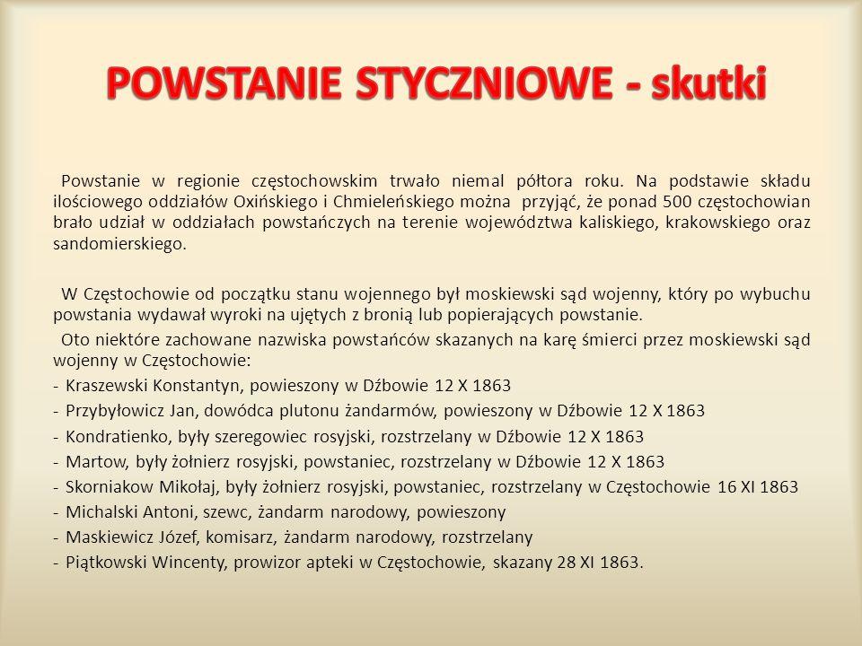 Powstanie w regionie częstochowskim trwało niemal półtora roku.