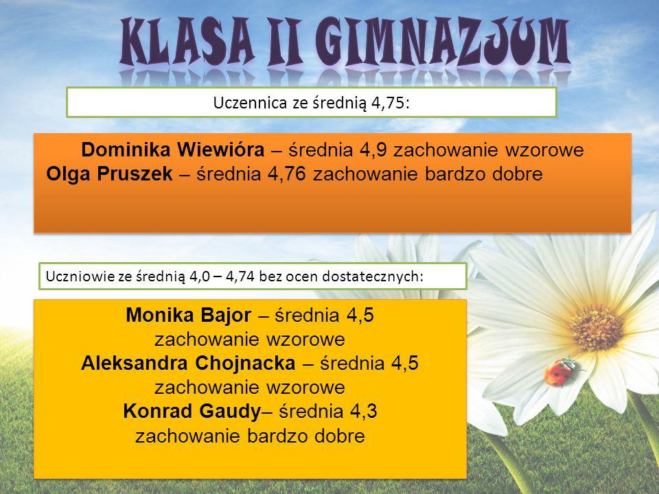 Uczennica ze średnią 4,75: Uczniowie ze średnią 4,0 – 4,74 bez ocen dostatecznych: Dominika Wiewióra – średnia 4,9 zachowanie wzorowe Olga Pruszek – ś