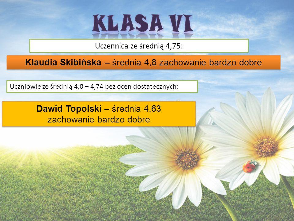 Uczennica ze średnią 4,75: Uczniowie ze średnią 4,0 – 4,74 bez ocen dostatecznych: Klaudia Skibińska – średnia 4,8 zachowanie bardzo dobre Dawid Topol
