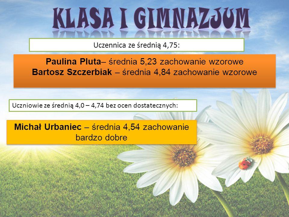Uczennica ze średnią 4,75: Uczniowie ze średnią 4,0 – 4,74 bez ocen dostatecznych: Paulina Pluta– średnia 5,23 zachowanie wzorowe Bartosz Szczerbiak –