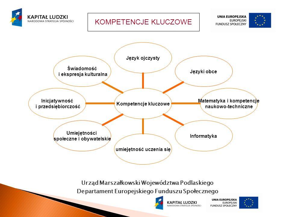 Urząd Marszałkowski Województwa Podlaskiego Departament Europejskiego Funduszu Społecznego KOMPETENCJE KLUCZOWE Kompetencje kluczowe Język ojczystyJęz
