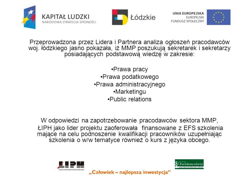 Przeprowadzona przez Lidera i Partnera analiza ogłoszeń pracodawców woj.