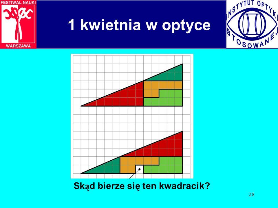 28 1 kwietnia w optyce Sk ą d bierze się ten kwadracik?
