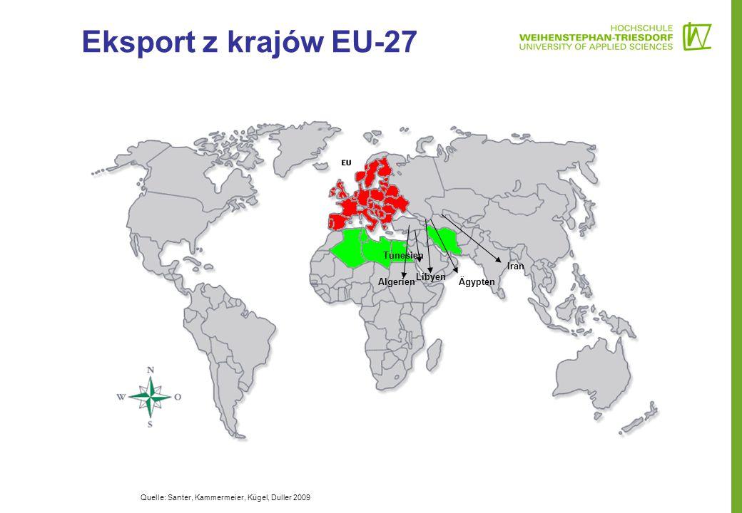Eksport z krajów EU-27 Algerien Tunesien Ägypten Libyen Iran Quelle: Santer, Kammermeier, Kügel, Duller 2009