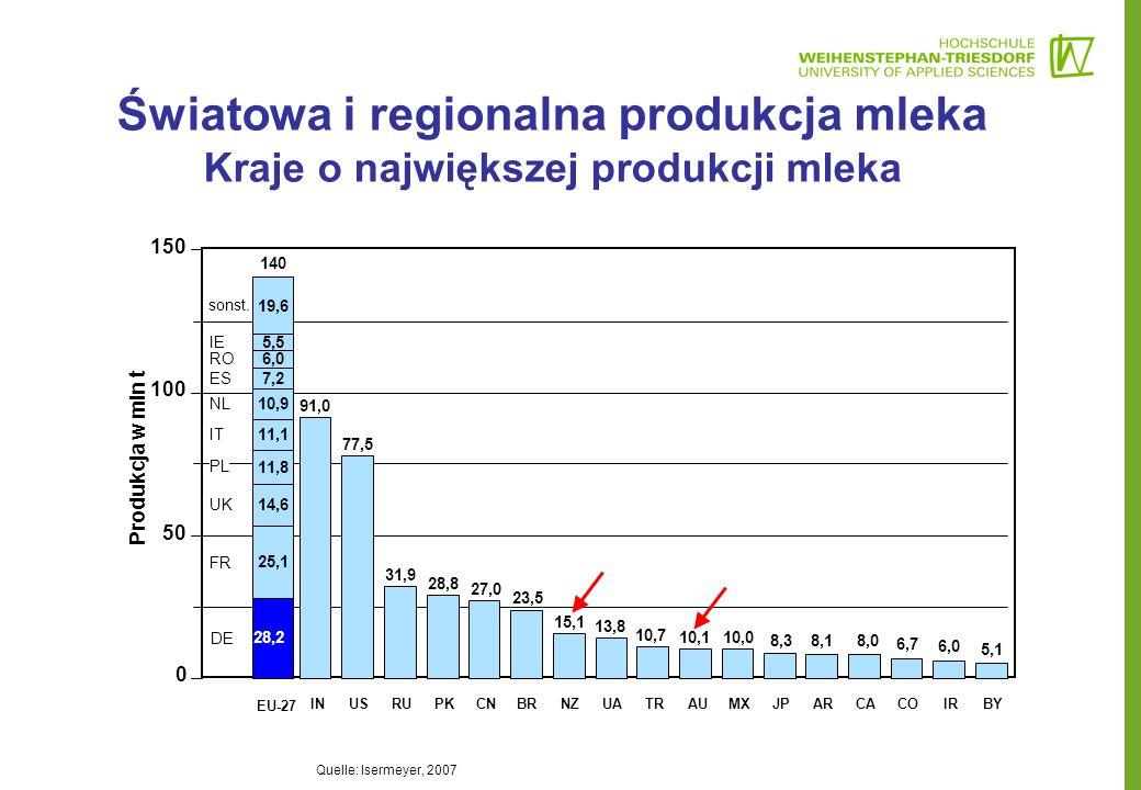 Światowa i regionalna produkcja mleka Kraje o największej produkcji mleka 0 50 100 150 Produkcja w mln t 91,0 77,5 31,9 28,8 27,0 23,5 15,1 13,8 10,7