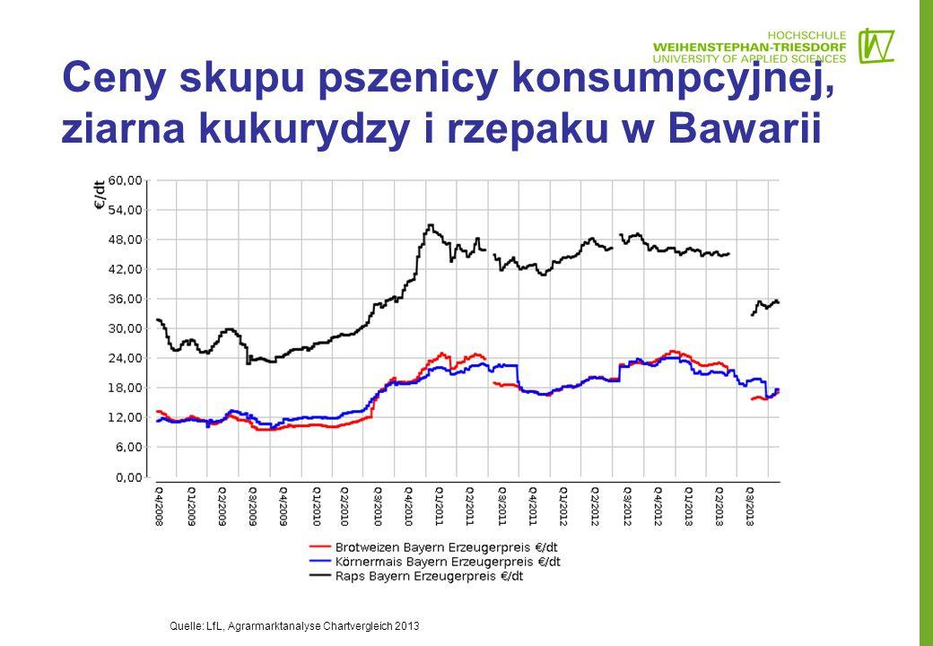 Ceny skupu pszenicy konsumpcyjnej, ziarna kukurydzy i rzepaku w Bawarii Quelle: LfL, Agrarmarktanalyse Chartvergleich 2013