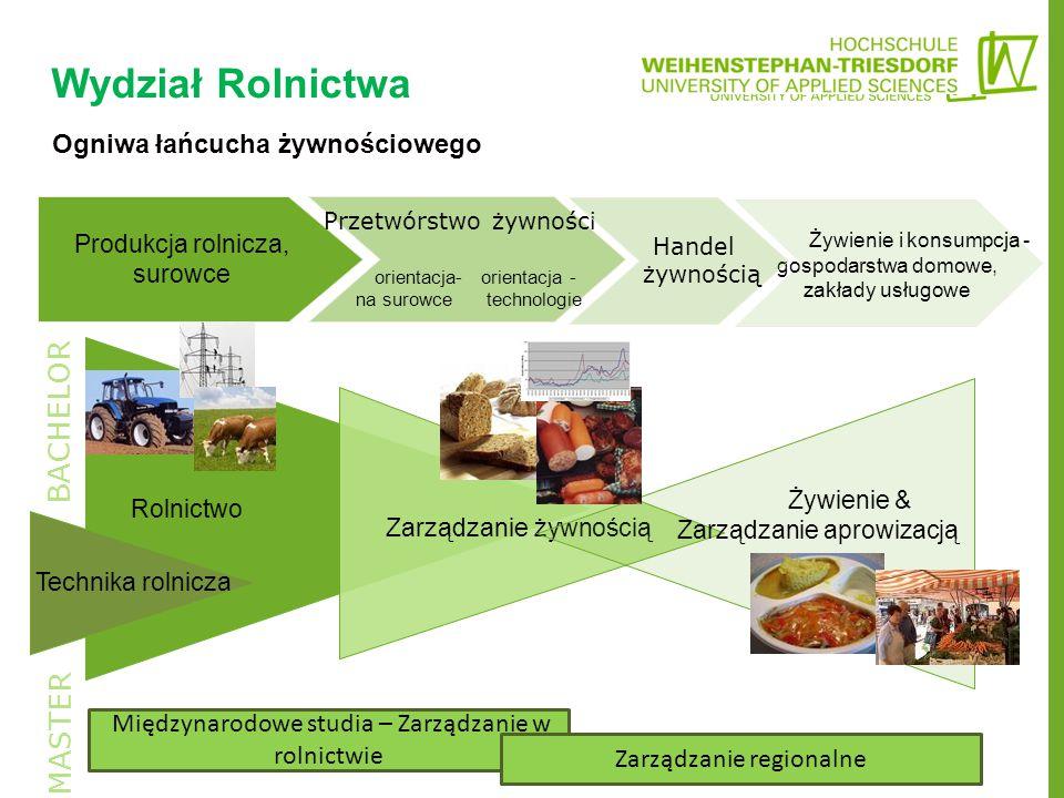 Wydział Rolnictwa Ogniwa łańcucha żywnościowego Żywienie i konsumpcja - gospodarstwa domowe, zakłady usługowe Produkcja rolnicza, surowce Przetwórstwo żywności orientacja- orientacja - na surowce technologie Handel żywnością Rolnictwo BACHELOR Zarządzanie żywnością Żywienie & Zarządzanie aprowizacją MASTER Technika rolnicza Międzynarodowe studia – Zarządzanie w rolnictwie Zarządzanie regionalne