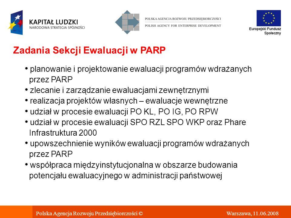 planowanie i projektowanie ewaluacji programów wdrażanych przez PARP zlecanie i zarządzanie ewaluacjami zewnętrznymi realizacja projektów własnych – ewaluacje wewnętrzne udział w procesie ewaluacji PO KL, PO IG, PO RPW udział w procesie ewaluacji SPO RZL SPO WKP oraz Phare Infrastruktura 2000 upowszechnienie wyników ewaluacji programów wdrażanych przez PARP współpraca międzyinstytucjonalna w obszarze budowania potencjału ewaluacyjnego w administracji państwowej Zadania Sekcji Ewaluacji w PARP Warszawa, 11.06.2008Polska Agencja Rozwoju Przedsiębiorczości ©