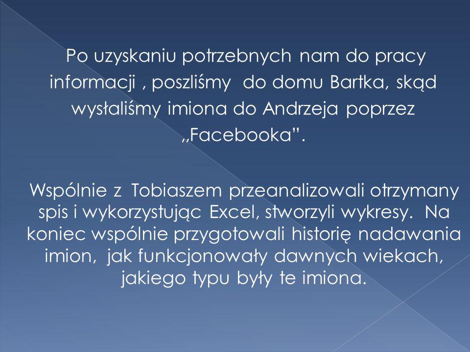 """Po uzyskaniu potrzebnych nam do pracy informacji, poszliśmy do domu Bartka, skąd wysłaliśmy imiona do Andrzeja poprzez,,Facebooka"""". Wspólnie z Tobiasz"""
