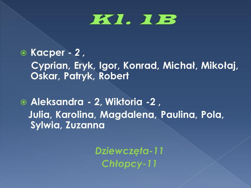  Konrad -2, Maciej, Rafał, Filip, Łukasz, Arkadiusz, Aleksander  Wiktoria-2, Kasia, Weronika, Eliza, Martyna, Julia, Oliwia, Karolina Dziewczęta-9 Chłopcy- 8