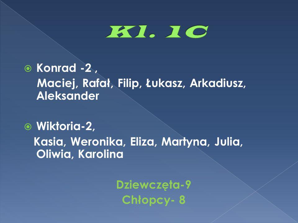  Konrad -2, Maciej, Rafał, Filip, Łukasz, Arkadiusz, Aleksander  Wiktoria-2, Kasia, Weronika, Eliza, Martyna, Julia, Oliwia, Karolina Dziewczęta-9 C