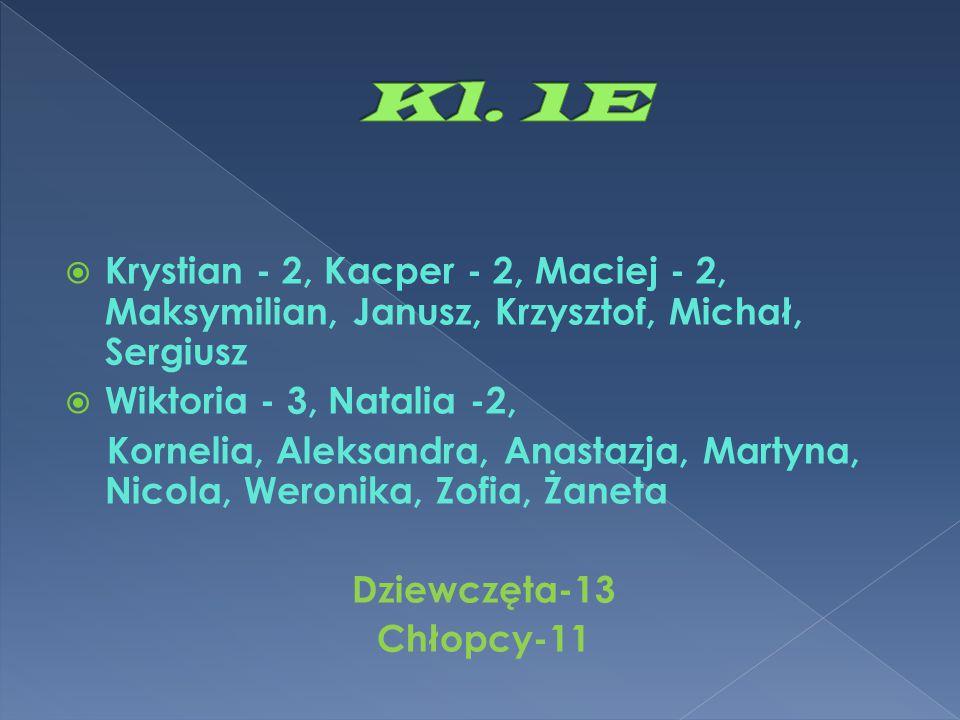  Krystian - 2, Kacper - 2, Maciej - 2, Maksymilian, Janusz, Krzysztof, Michał, Sergiusz  Wiktoria - 3, Natalia -2, Kornelia, Aleksandra, Anastazja,