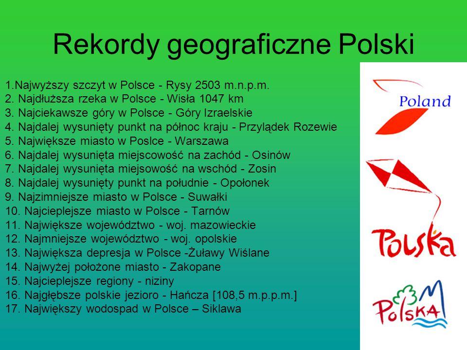 Rekordy geograficzne Polski 1.Najwyższy szczyt w Polsce - Rysy 2503 m.n.p.m. 2. Najdłuższa rzeka w Polsce - Wisła 1047 km 3. Najciekawsze góry w Polsc