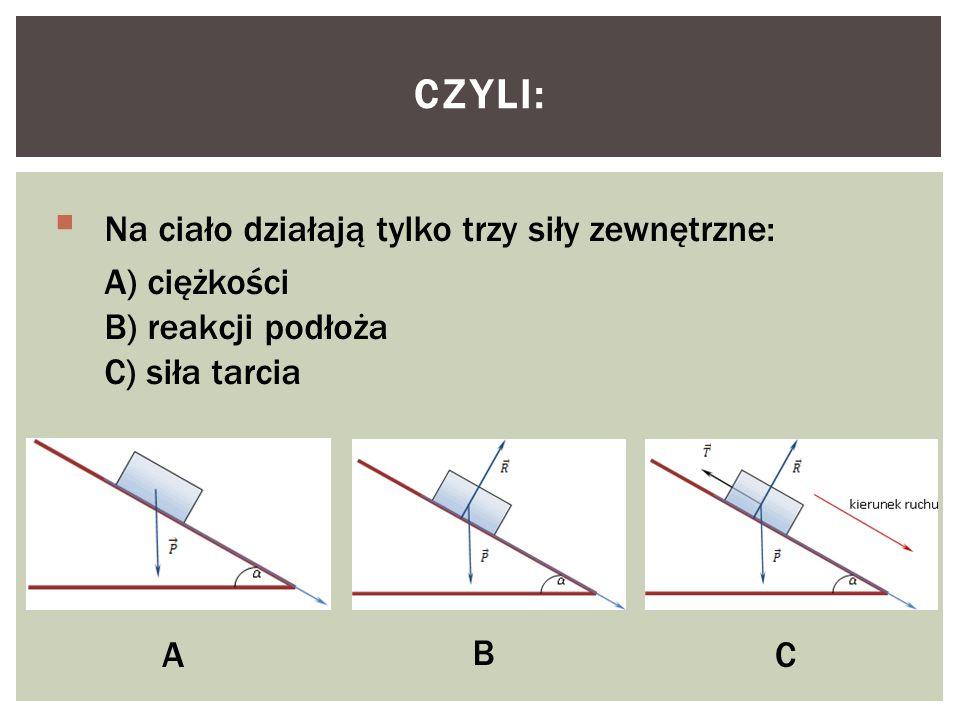  CZYLI: Na ciało działają tylko trzy siły zewnętrzne: A) ciężkości B) reakcji podłoża C) siła tarcia A C B