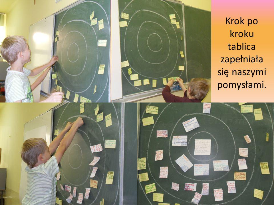 Krok po kroku tablica zapełniała się naszymi pomysłami.