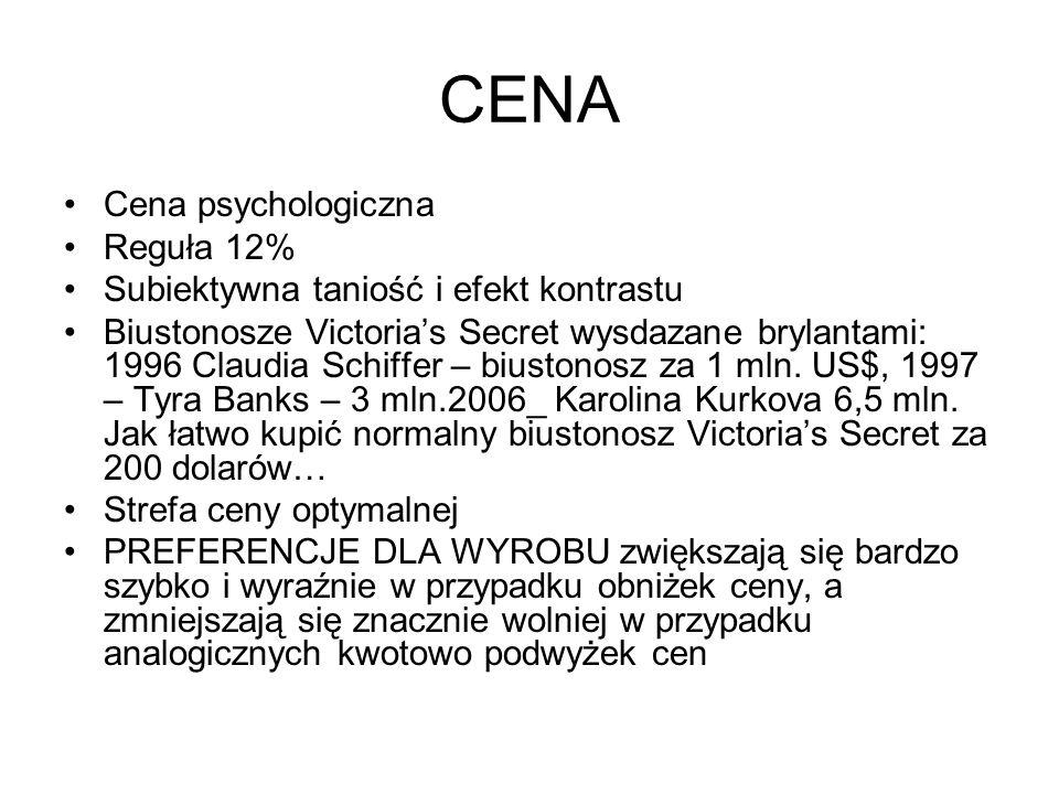 CENA Cena psychologiczna Reguła 12% Subiektywna taniość i efekt kontrastu Biustonosze Victoria's Secret wysdazane brylantami: 1996 Claudia Schiffer – biustonosz za 1 mln.