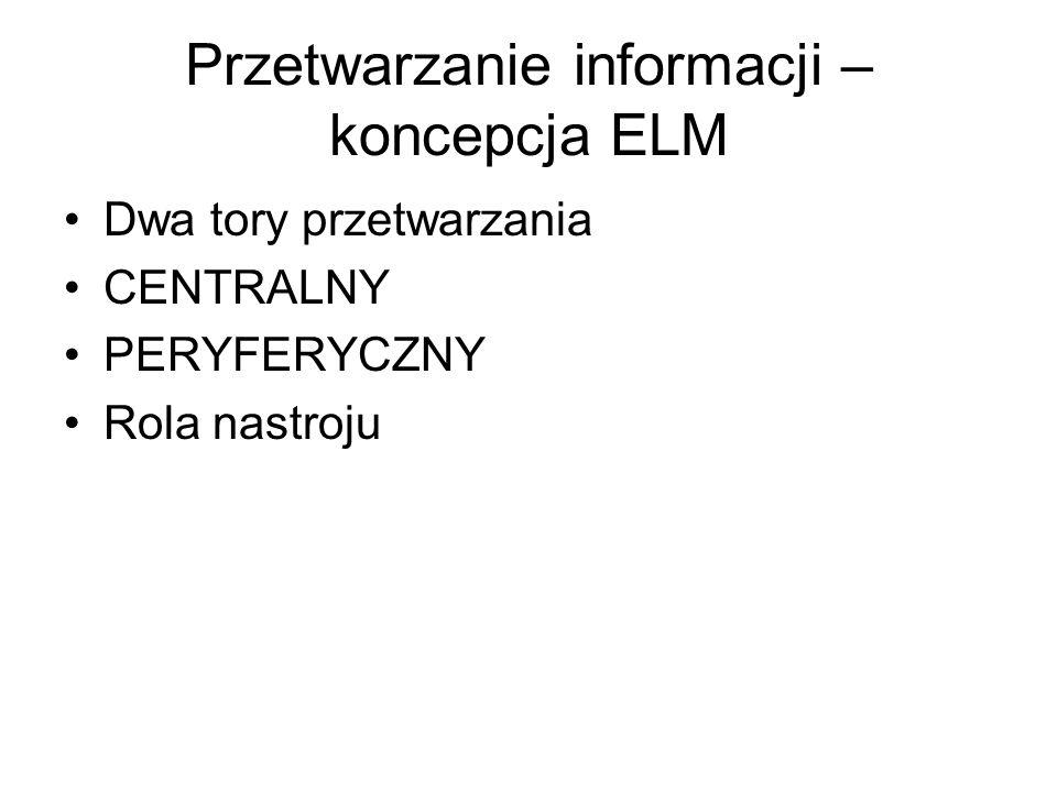 Przetwarzanie informacji – koncepcja ELM Dwa tory przetwarzania CENTRALNY PERYFERYCZNY Rola nastroju