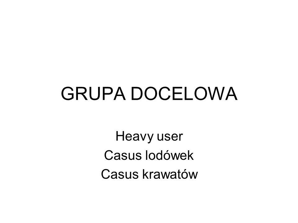 GRUPA DOCELOWA Heavy user Casus lodówek Casus krawatów