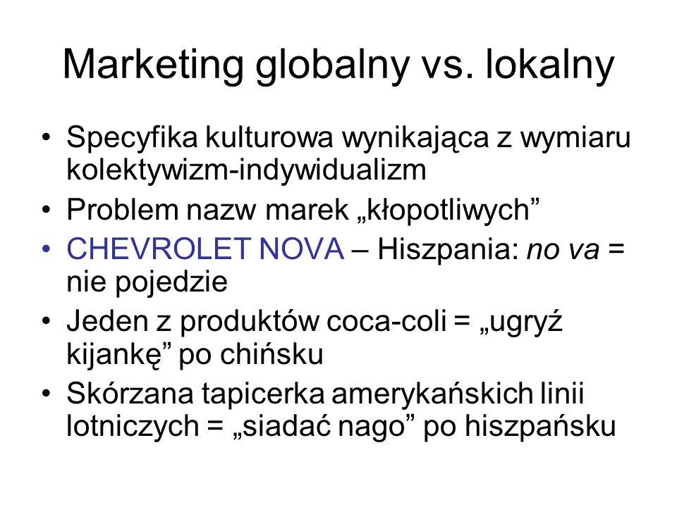 """Marketing globalny vs. lokalny Specyfika kulturowa wynikająca z wymiaru kolektywizm-indywidualizm Problem nazw marek """"kłopotliwych"""" CHEVROLET NOVA – H"""