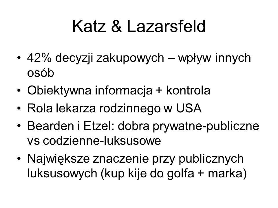 Katz & Lazarsfeld 42% decyzji zakupowych – wpływ innych osób Obiektywna informacja + kontrola Rola lekarza rodzinnego w USA Bearden i Etzel: dobra prywatne-publiczne vs codzienne-luksusowe Największe znaczenie przy publicznych luksusowych (kup kije do golfa + marka)