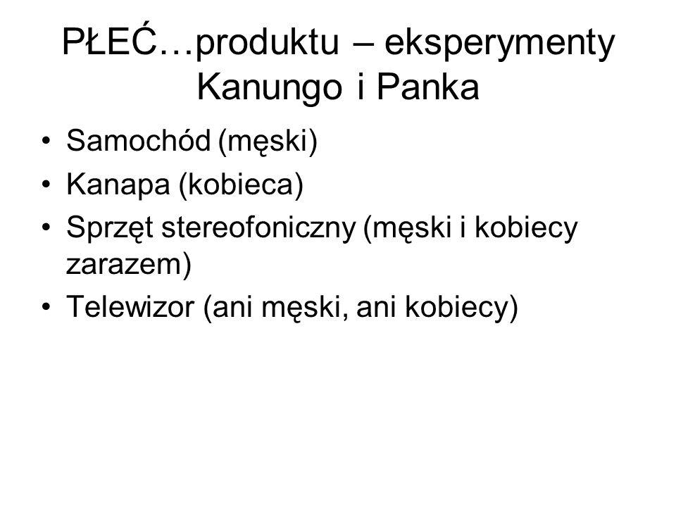 PŁEĆ…produktu – eksperymenty Kanungo i Panka Samochód (męski) Kanapa (kobieca) Sprzęt stereofoniczny (męski i kobiecy zarazem) Telewizor (ani męski, ani kobiecy)