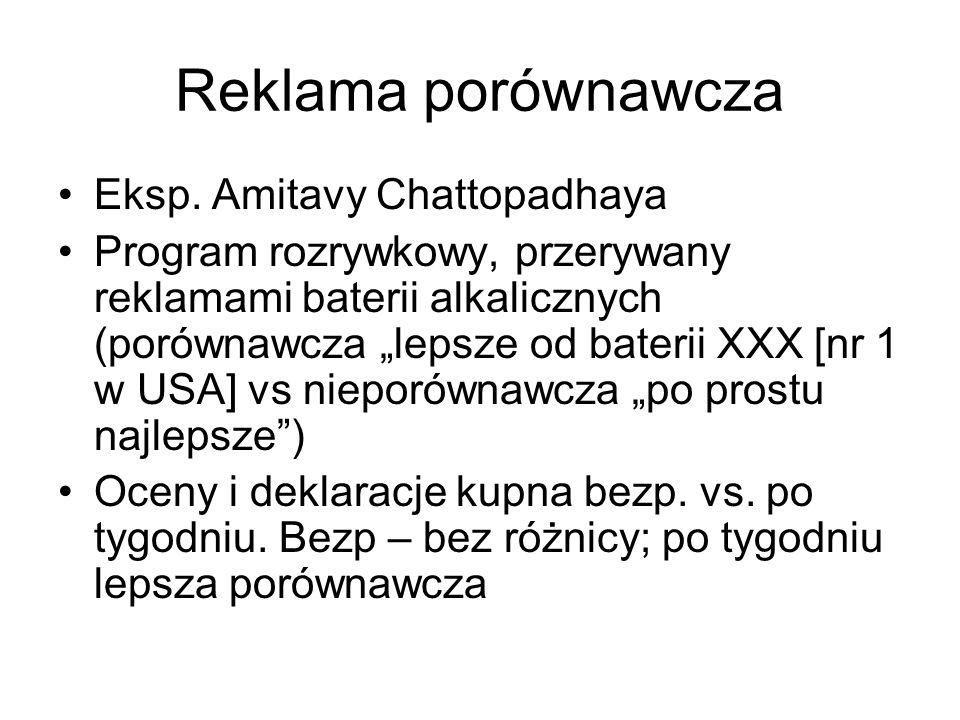 """Reklama porównawcza Eksp. Amitavy Chattopadhaya Program rozrywkowy, przerywany reklamami baterii alkalicznych (porównawcza """"lepsze od baterii XXX [nr"""