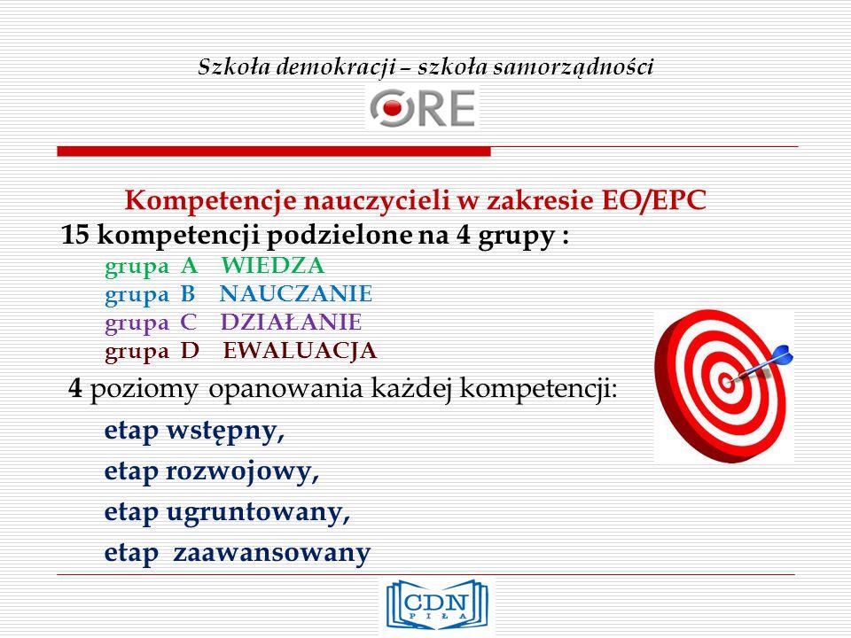 Szkoła demokracji – szkoła samorządności 15 kompetencji podzielone na 4 grupy : grupa A WIEDZA grupa B NAUCZANIE grupa C DZIAŁANIE grupa D EWALUACJA 4 poziomy opanowania każdej kompetencji: etap wstępny, etap rozwojowy, etap ugruntowany, etap zaawansowany Kompetencje nauczycieli w zakresie EO/EPC
