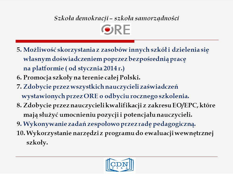Szkoła demokracji – szkoła samorządności 5.