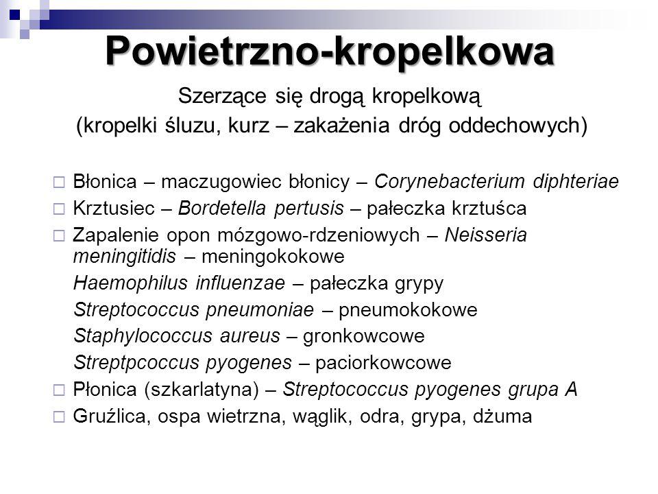 Powietrzno-kropelkowa Szerzące się drogą kropelkową (kropelki śluzu, kurz – zakażenia dróg oddechowych)  Błonica – maczugowiec błonicy – Corynebacterium diphteriae  Krztusiec – Bordetella pertusis – pałeczka krztuśca  Zapalenie opon mózgowo-rdzeniowych – Neisseria meningitidis – meningokokowe Haemophilus influenzae – pałeczka grypy Streptococcus pneumoniae – pneumokokowe Staphylococcus aureus – gronkowcowe Streptpcoccus pyogenes – paciorkowcowe  Płonica (szkarlatyna) – Streptococcus pyogenes grupa A  Gruźlica, ospa wietrzna, wąglik, odra, grypa, dżuma