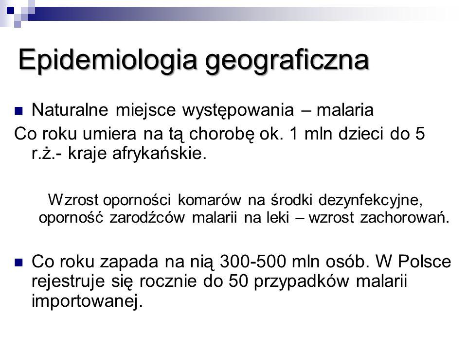 Epidemiologia geograficzna Naturalne miejsce występowania – malaria Co roku umiera na tą chorobę ok.