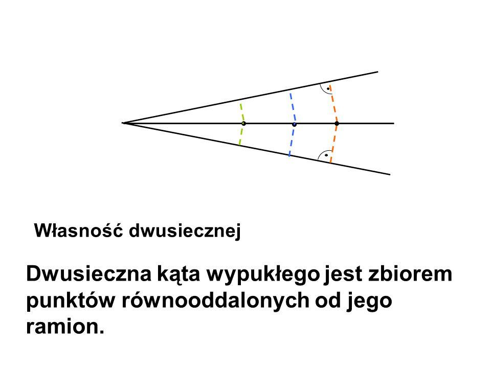 Własność dwusiecznej Dwusieczna kąta wypukłego jest zbiorem punktów równooddalonych od jego ramion.