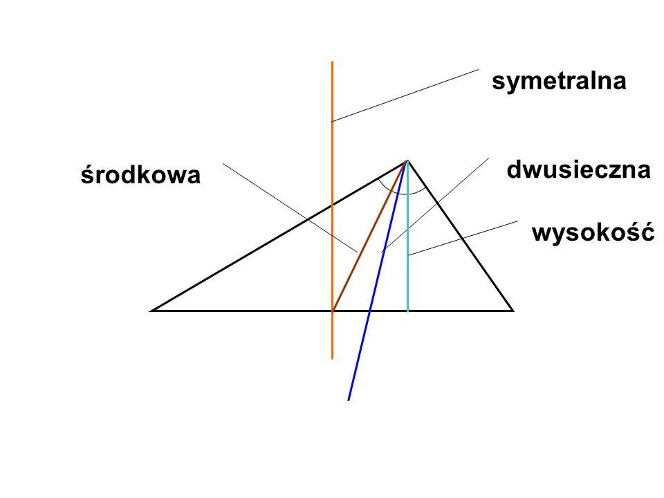 symetralna dwusieczna wysokość środkowa