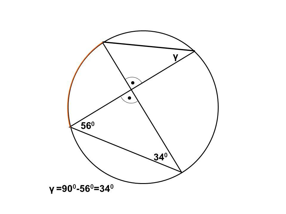 56 0 γ γ =90 0 -56 0 =34 0 34 0