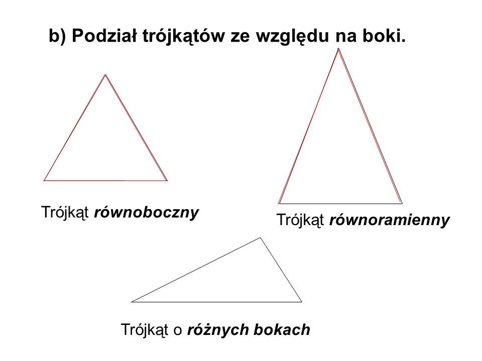 b) Podział trójkątów ze względu na boki. Trójkąt równoboczny Trójkąt równoramienny Trójkąt o różnych bokach