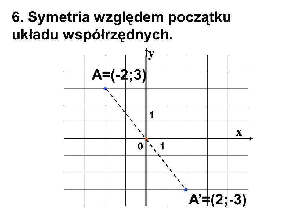 1 01 x y 6. Symetria względem początku układu współrzędnych. A'=(2;-3) A=(-2;3)
