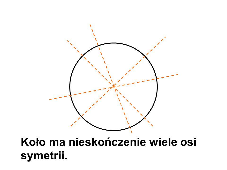 Koło ma nieskończenie wiele osi symetrii.