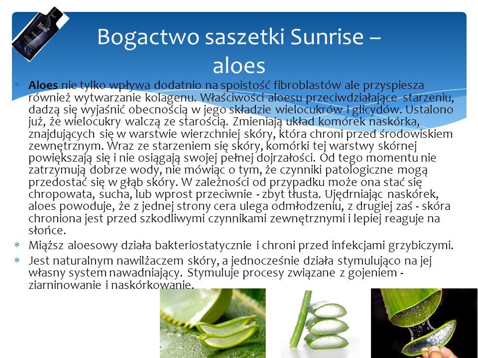  Aloes nie tylko wpływa dodatnio na spoistość fibroblastów ale przyspiesza również wytwarzanie kolagenu.
