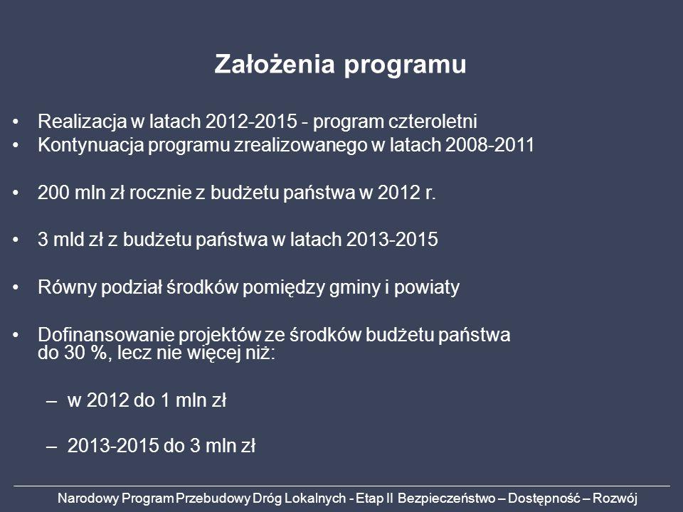 Narodowy Program Przebudowy Dróg Lokalnych - Etap II Bezpieczeństwo – Dostępność – Rozwój Założenia programu Realizacja w latach 2012-2015 - program c