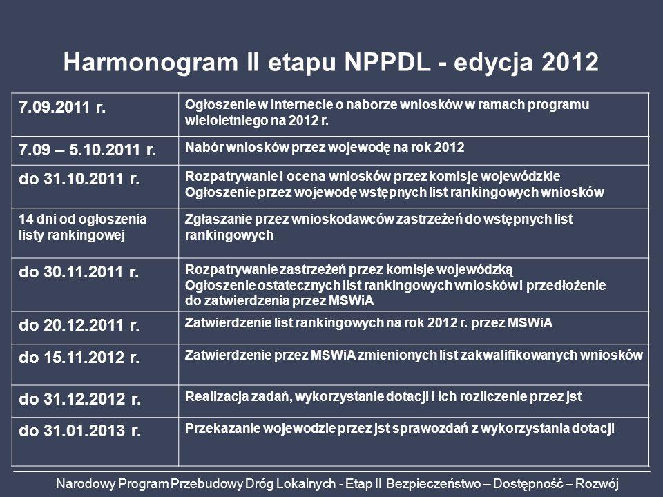Narodowy Program Przebudowy Dróg Lokalnych - Etap II Bezpieczeństwo – Dostępność – Rozwój Harmonogram II etapu NPPDL - edycja 2012 7.09.2011 r. Ogłosz