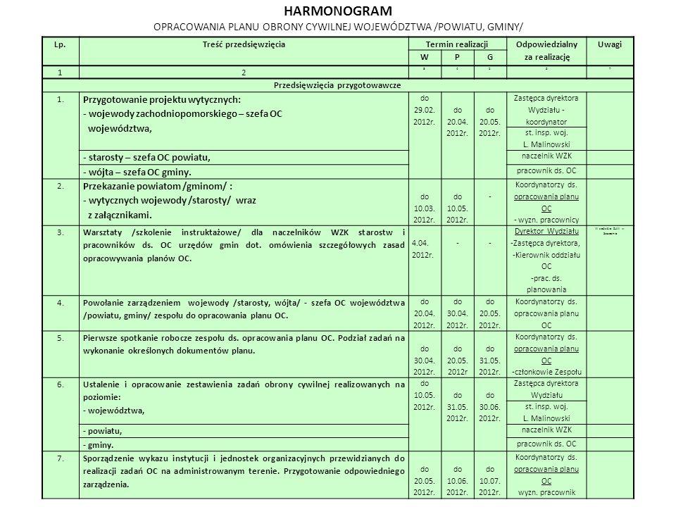 Lp.Treść przedsięwzięciaTermin realizacji Odpowiedzialny za realizację Uwagi WPG 12 34567 Przedsięwzięcia przygotowawcze 1. Przygotowanie projektu wyt