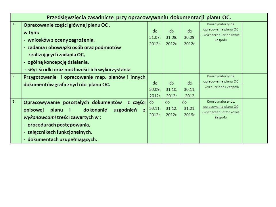 Przedsięwzięcia zasadnicze przy opracowywaniu dokumentacji planu OC. 1. Opracowanie części głównej planu OC, w tym: - wniosków z oceny zagrożenia, - z