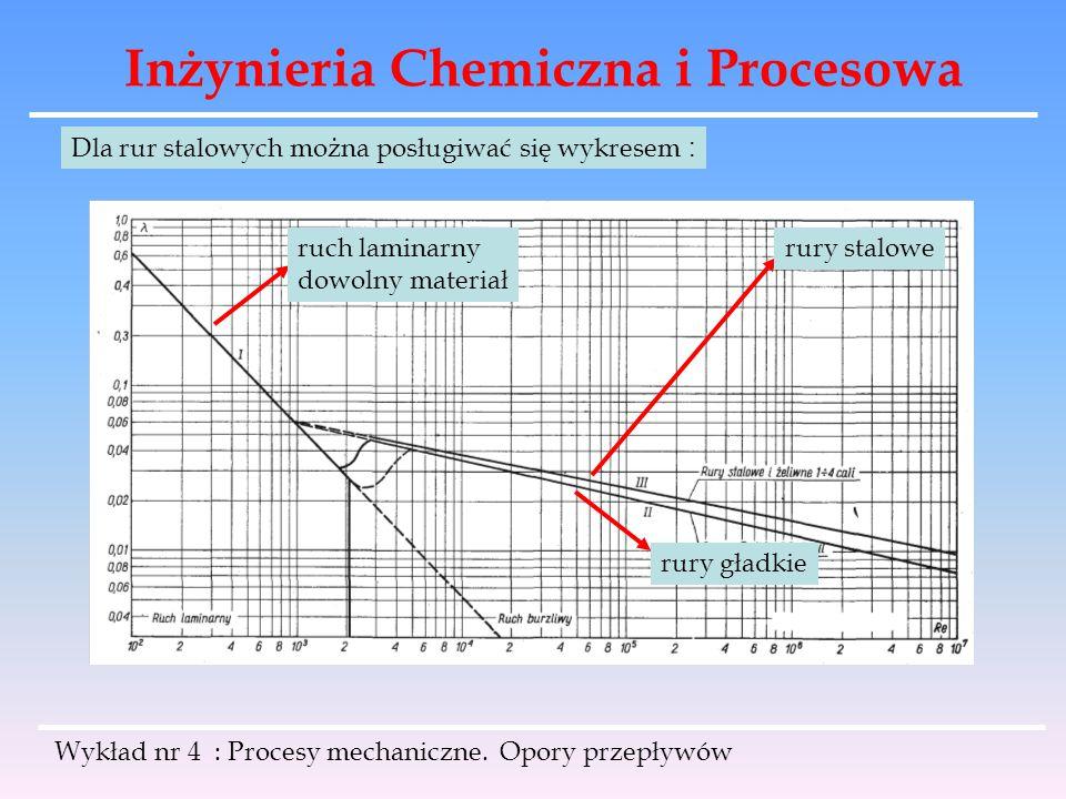 Inżynieria Chemiczna i Procesowa Wykład nr 4 : Procesy mechaniczne. Opory przepływów Dla rur stalowych można posługiwać się wykresem : rury staloweruc