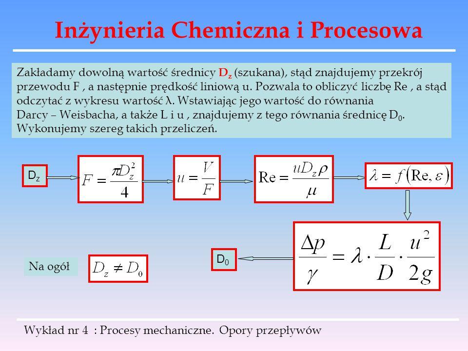 Inżynieria Chemiczna i Procesowa Wykład nr 4 : Procesy mechaniczne. Opory przepływów Zakładamy dowolną wartość średnicy D z (szukana), stąd znajdujemy