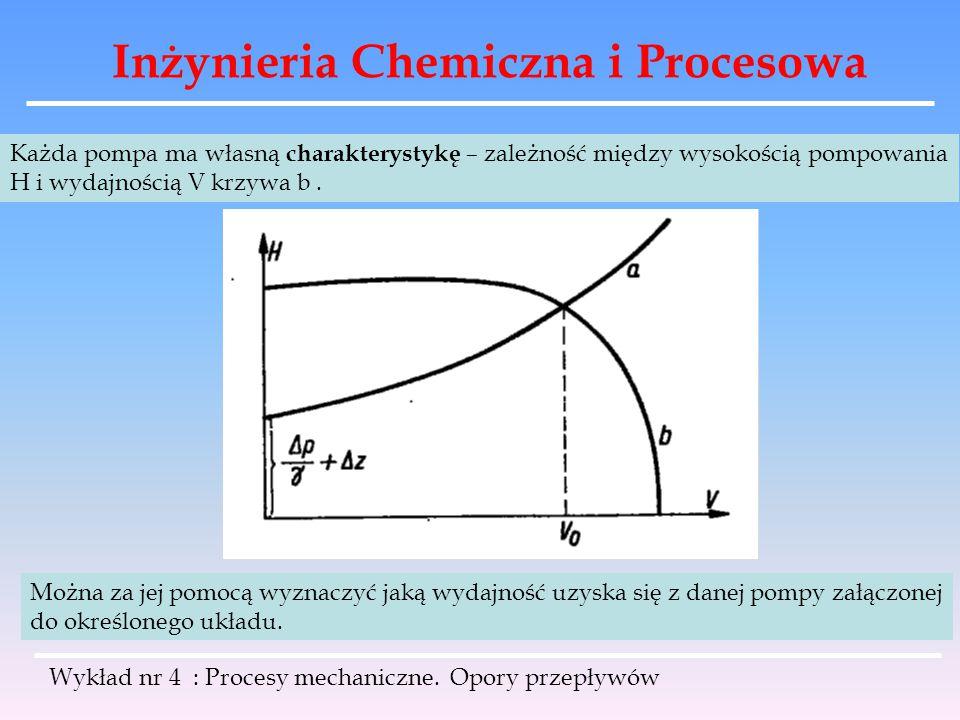 Inżynieria Chemiczna i Procesowa Wykład nr 4 : Procesy mechaniczne. Opory przepływów Każda pompa ma własną charakterystykę – zależność między wysokośc