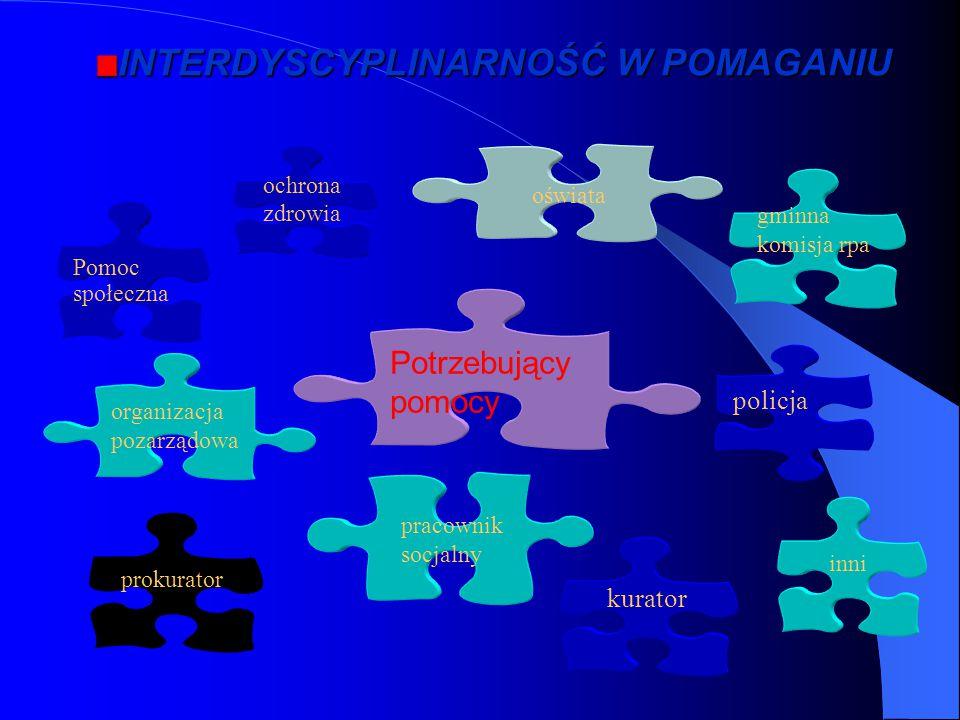 INTERDYSCYPLINARNOŚĆ W POMAGANIU INTERDYSCYPLINARNOŚĆ W POMAGANIU Pomoc społeczna Potrzebujący pomocy pracownik socjalny kurator policja organizacja p