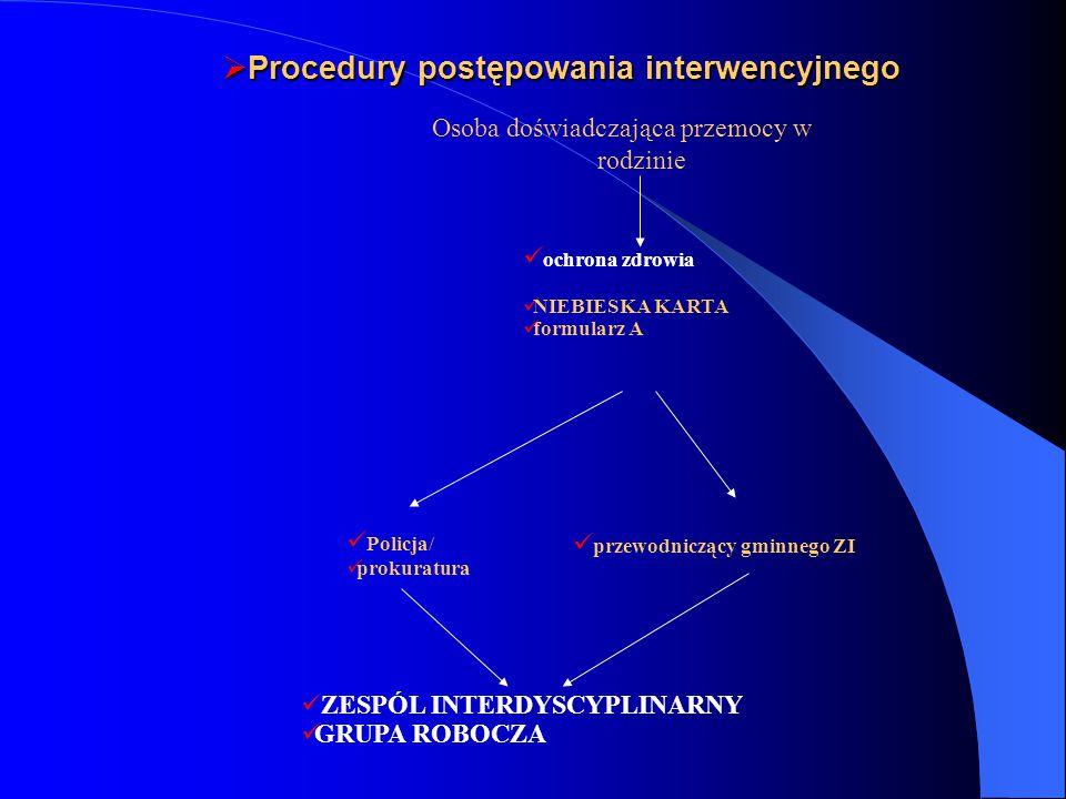 Procedury postępowania interwencyjnego Osoba doświadczająca przemocy w rodzinie ochrona zdrowia NIEBIESKA KARTA formularz A Policja/ prokuratura prz