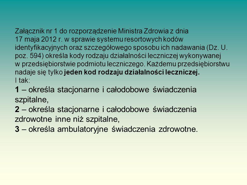 Załącznik nr 1 do rozporządzenie Ministra Zdrowia z dnia 17 maja 2012 r.