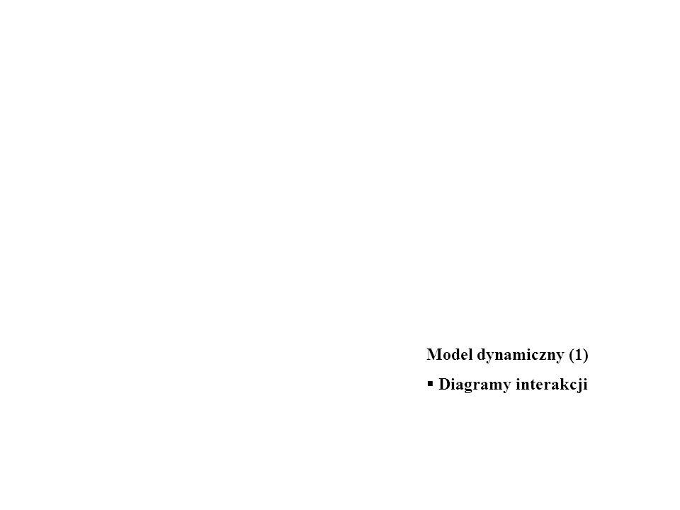 Zagadnienia Klasyfikatory i wystąpienia Diagramy interakcji:  Diagramy współpracy  Diagramy sekwencji Generyczne diagramy interakcji: Współbieżność na diagramach interakcji  Wyrażanie warunków  Wyrażanie iteracji