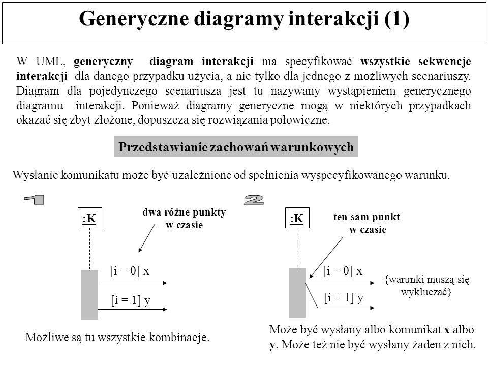 Generyczne diagramy interakcji (1) W UML, generyczny diagram interakcji ma specyfikować wszystkie sekwencje interakcji dla danego przypadku użycia, a